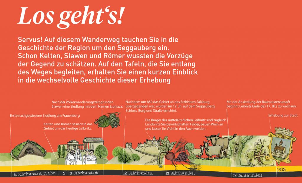 Wanderweg Leibnitz
